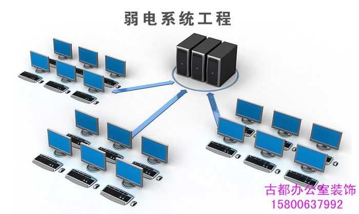 上海办公楼装修公司提供监控系统