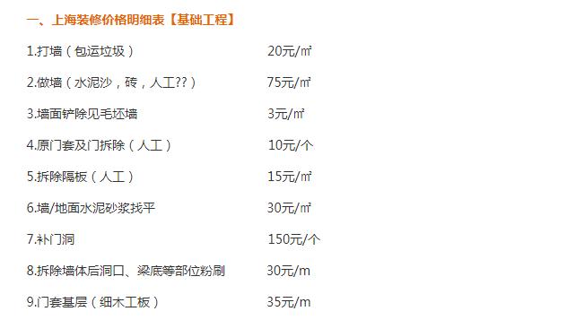 上海办公楼装修报价单明细表
