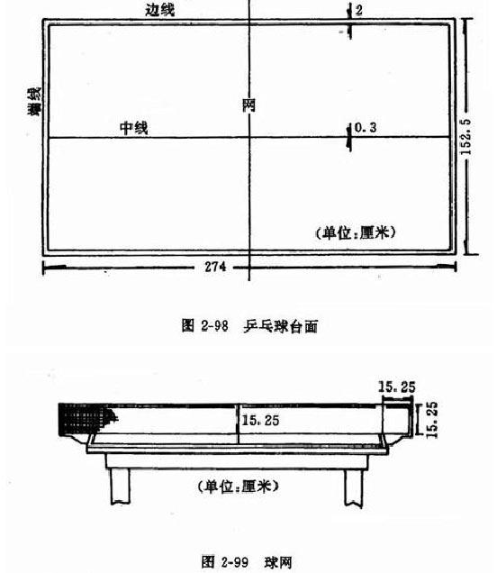 乒乓球桌尺寸示意图