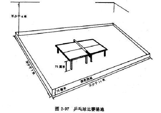 乒乓球场地场地规格示意图