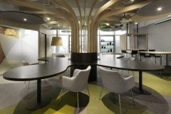 现代简约风格办公室设计装修效果图